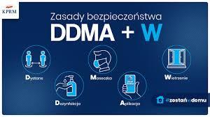 Bądź bezpieczny – stosuj zasadę DDMA+W